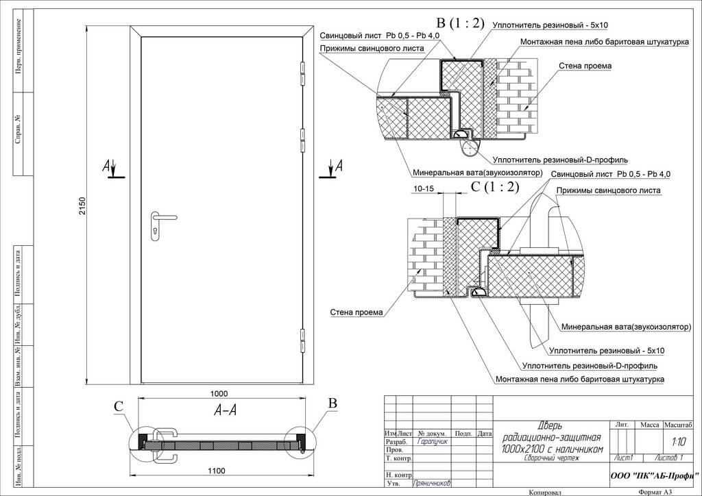ДРЗ 1Б-Дверь рентгенозащитная